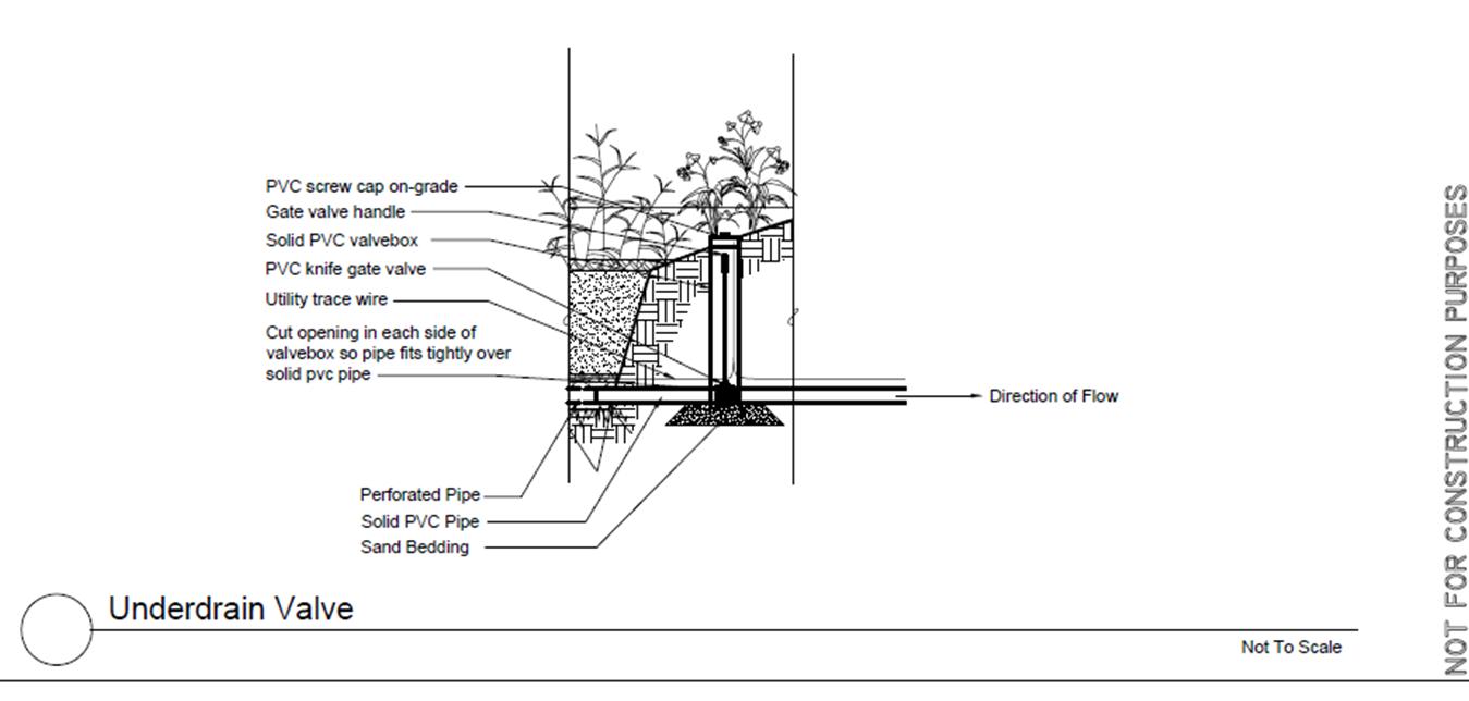 Stormwater Design Manual Pdf