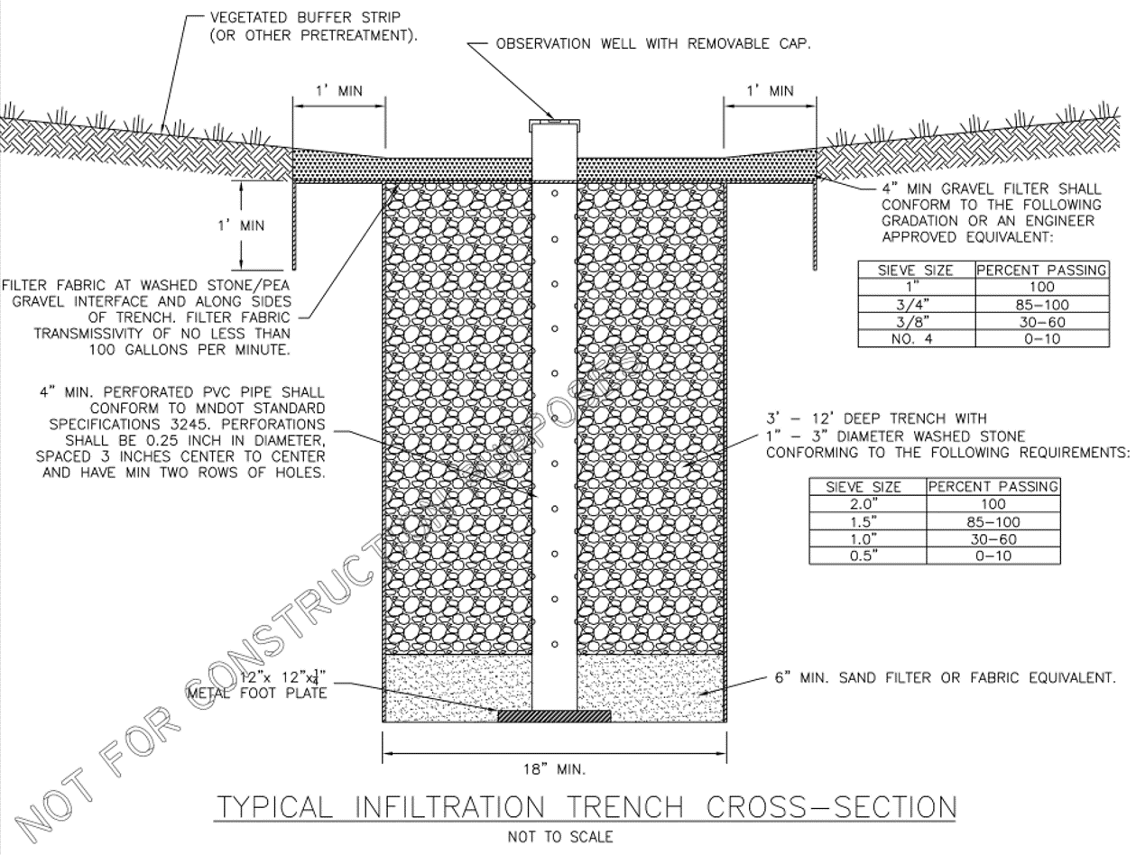 File Typical Infiltration Trench Cross Section 2 Png