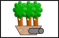 symbol for tree trench system-treebox with underdrain