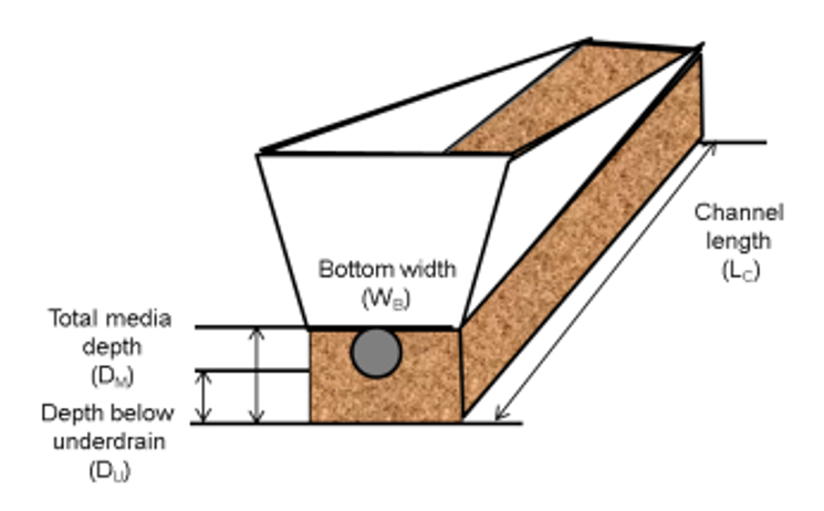 File:MIDS swale dimensions.png