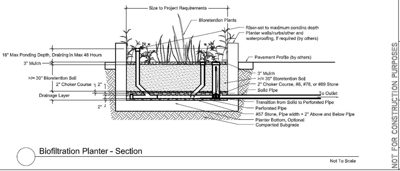 File Biofiltration Planter Section Png Minnesota