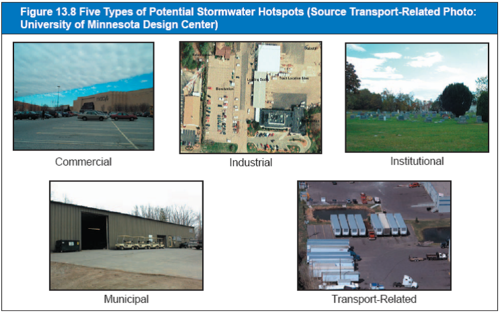 types of stormwater hotspots