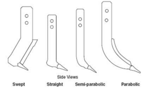 schematic showing different shank designs