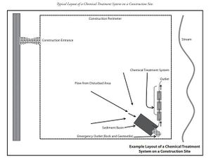 Dewatering_system_with_chemical_treatment