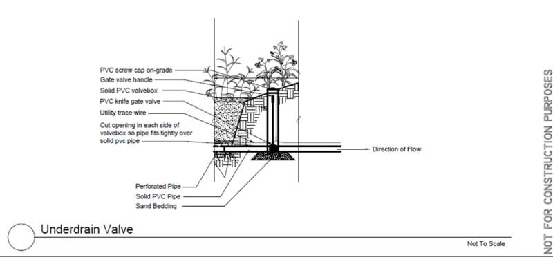 File:Bioretention underdrain valve.png