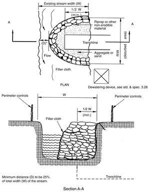 Sediment Control Practices Diversion Barrier Controls