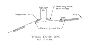 schematic earthen check dams