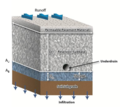 Permeable pavement volume credit 2.png