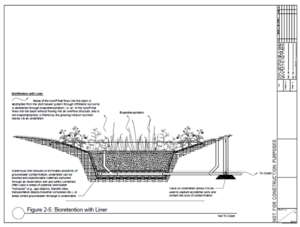 image of bioretention device with a liner