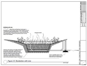 Bioretention Terminology Minnesota Stormwater Manual