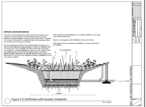 image of biofiltration device with elevated underdrain