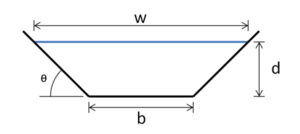 schematic of a swale