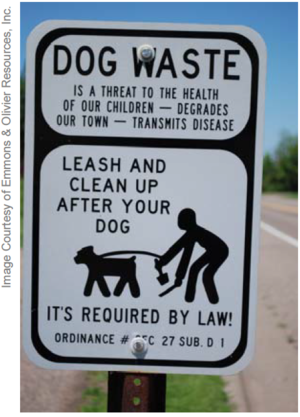 This image shows a dog waste sign