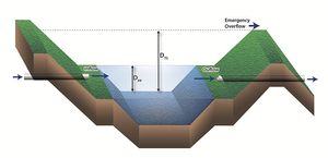 schematic of constructed pond/wetland