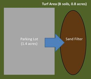 schematic for MIDS example sand filter
