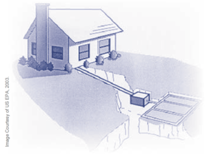 This image shows a typical home septic system