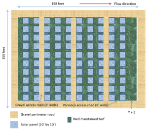 schematic for solar panel example