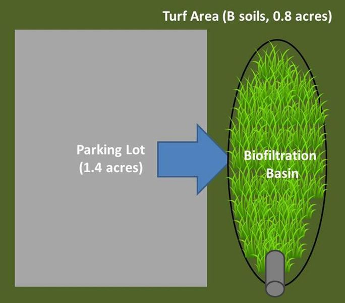 File:Schematic for example bioretention with underdrain.jpg